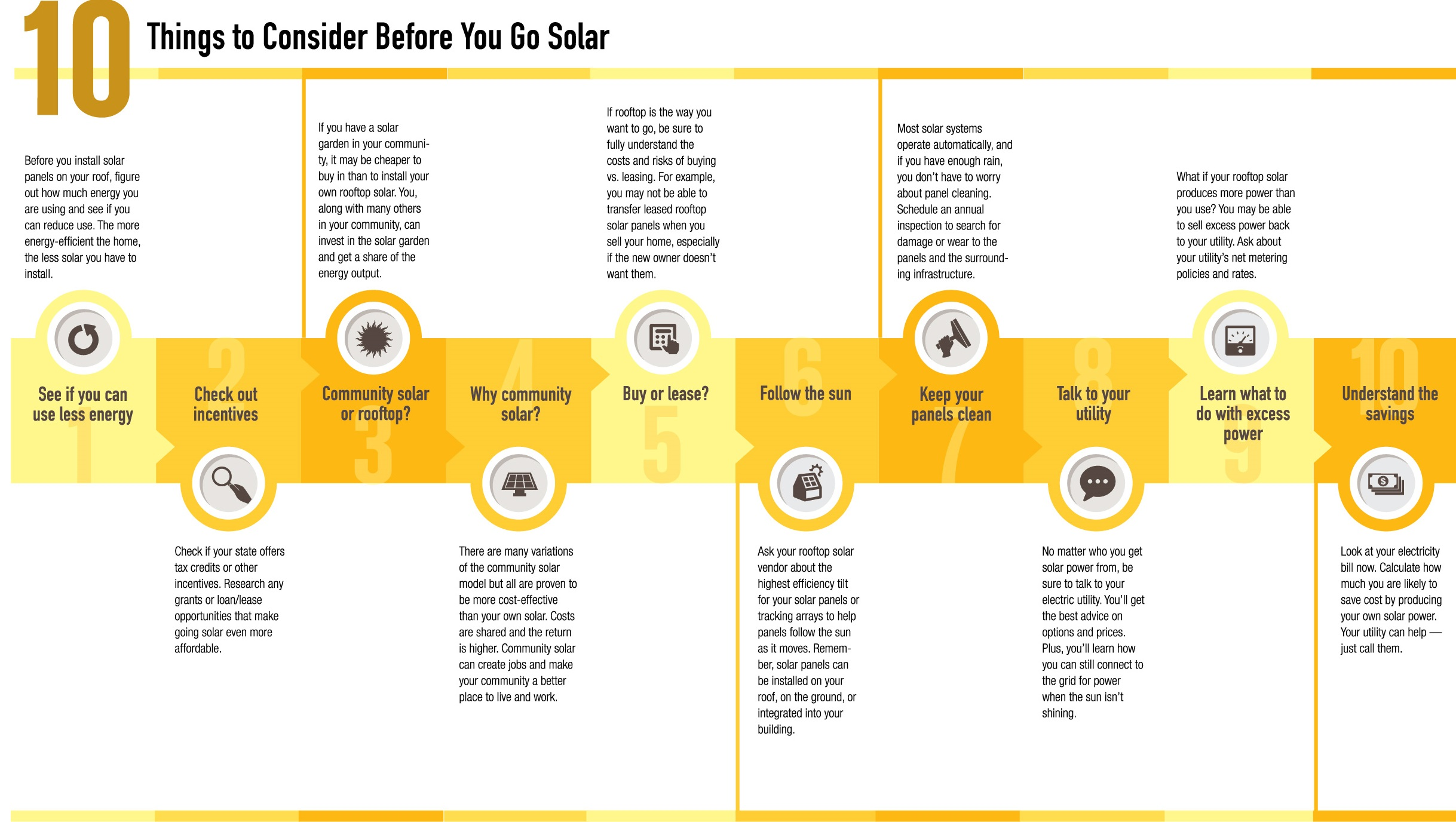 10 considerations before going solar infographic