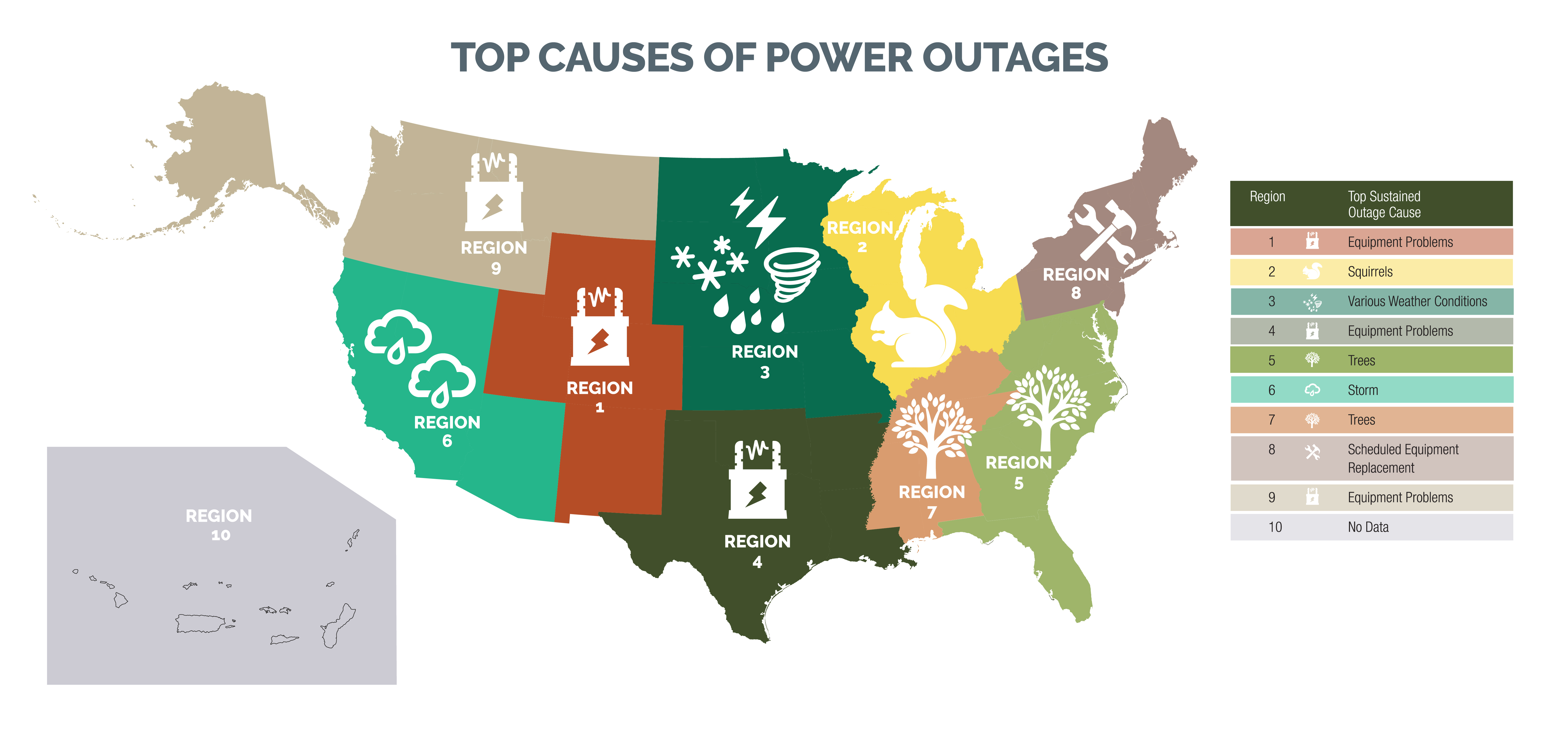 Top cause of power outage by region