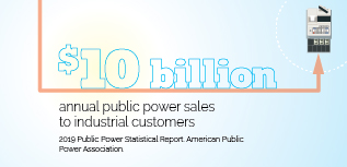 public power utilities have $10 billion in annual sales to industrial customers