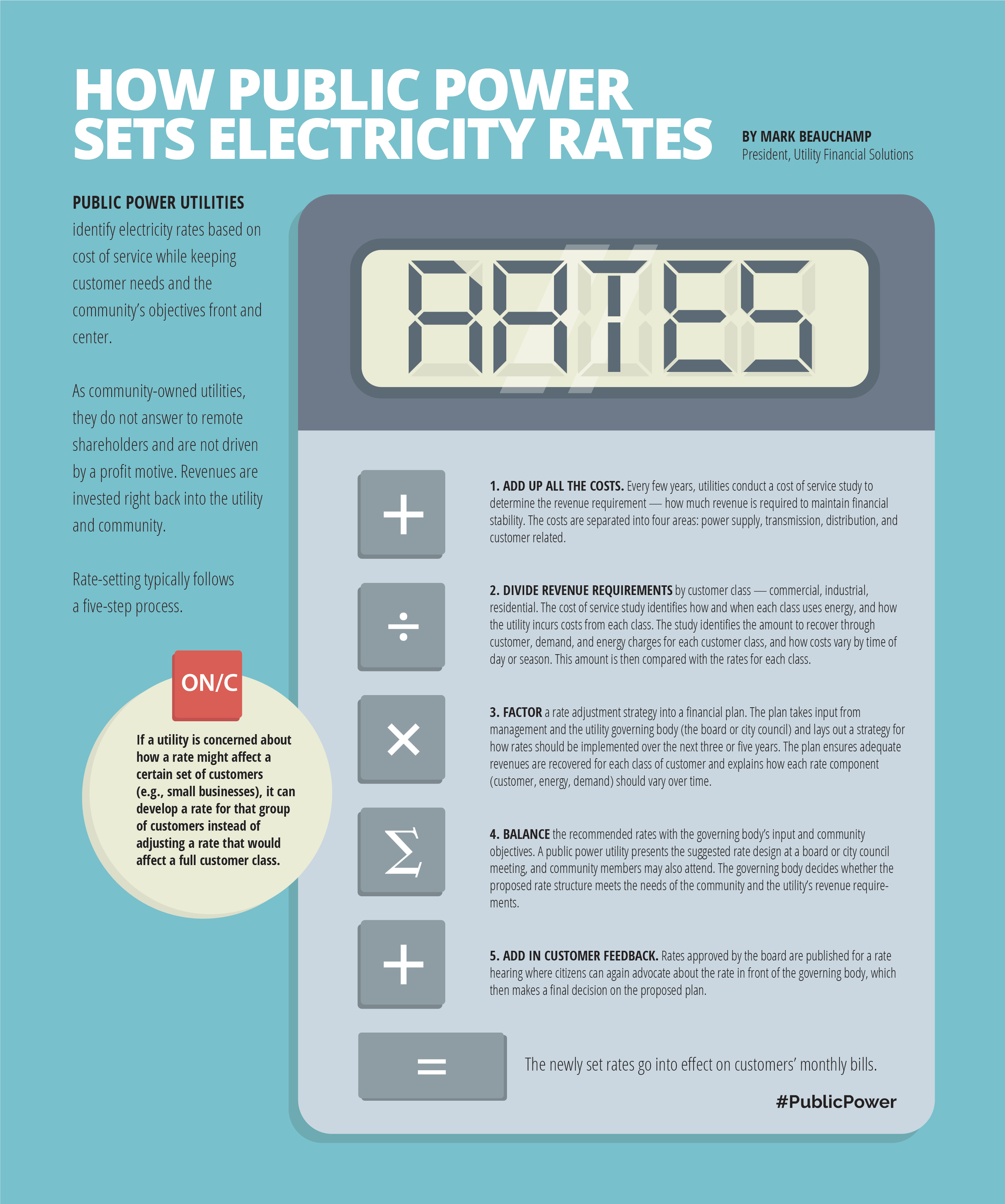 infographic with five steps for setting rates