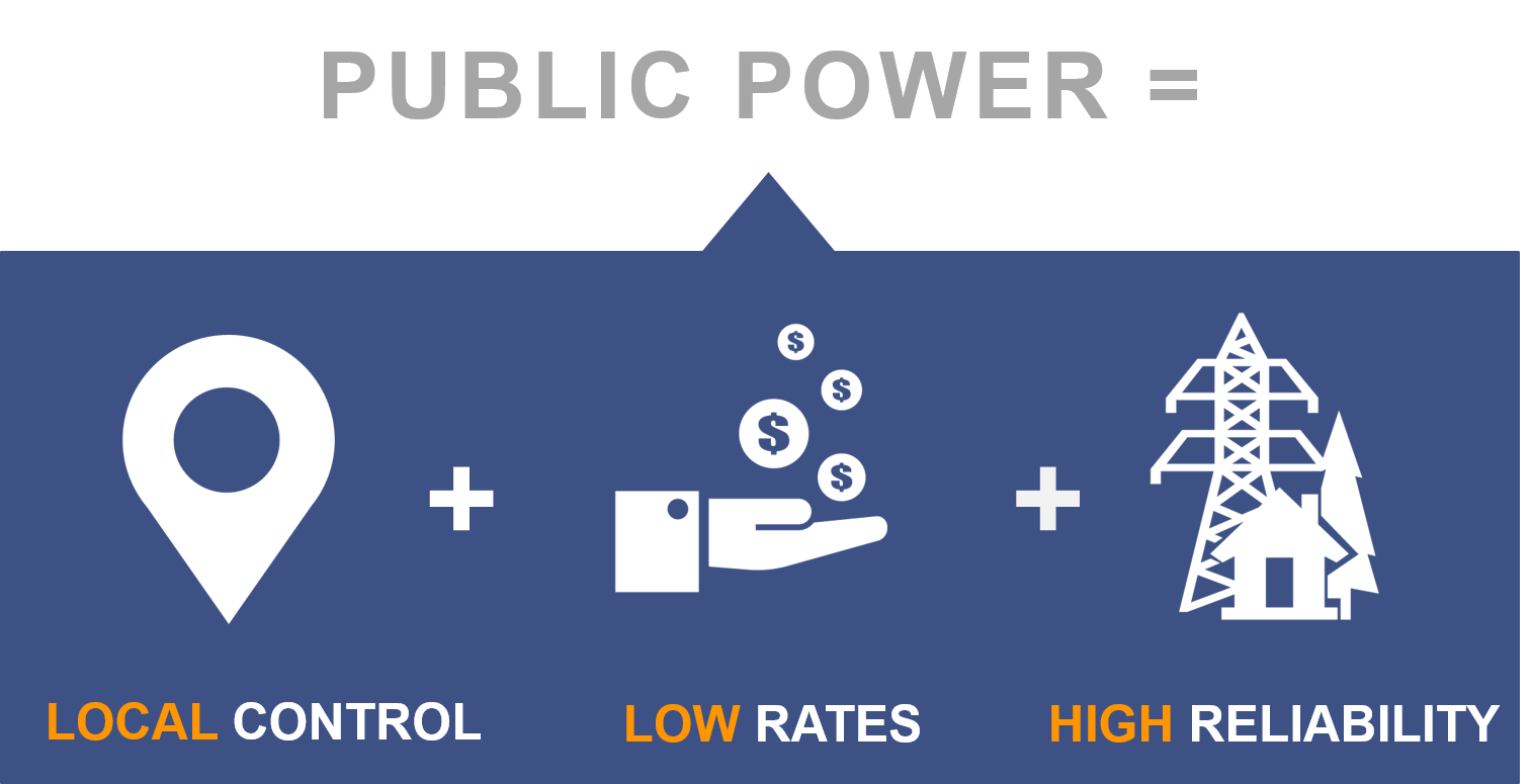 public power means local control, low rates, and high reliability