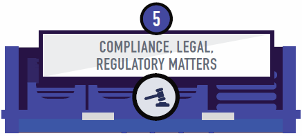aisle 5 compliance legal and regulatory matters